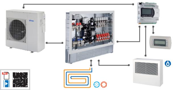 Impianti radianti per il raffrescamento estivo: come ottenere il massimo